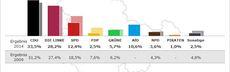 Wahlergebnis landtagswahl