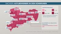 Sachsen asyl in kommunen