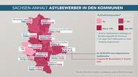 Sachsenanhalt asyl in kommunen
