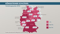 K%c3%b6nigsteinerschl%c3%bcssel 2016